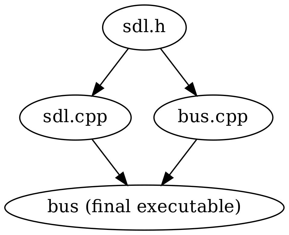 Visual Logic Input